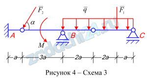 Принцип возможных перемещений  Задание: Используя принцип возможных перемещений совместно с принципом освобождения твёрдых тел от связей, определить реакции опор  A, B, C, D  для системы сочленённых балок и определить значение силы F для механической системы с одной степенью свободы.  Исходные данные приведены в таблице №3 и на схемах рис. 4.