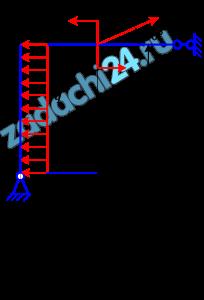 Найти реакции связей рамы, схема которой представлена на рисунке.  Определить реакцию опоры  и реакцию стержня.