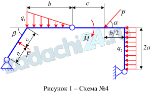 Две невесомые балки соединены между собой промежуточным шарниром и нагружены сосредоточенными силами F и P, сосредоточенной парой сил с моментом M и распределенными нагрузками интенсивности q1 и q2 (положительное направление векторов сил и пары сил соответствует изображенному на рисунках, а отрицательное направлено противоположно изображенному).  Определить реакции невесомых балок и давление в промежуточном шарнире.
