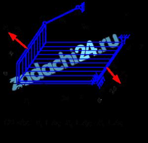 Найти реакции опор пространственной конструкции. Схемы конструкций представлены на рис.0-9. Необходимые для расчета данные приведены в таблице С2. В точке А в задаче 3 расположен подпятник, в остальных - шаровой шарнир. В точке В во всех задачах - цилиндрический шарнир (подшипник).