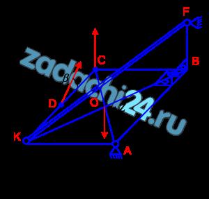 Плита, весом Р, нагружена сосредоточенными силами S и Q (положительное направление векторов сил соответствует изображенному на рисунках, а отрицательное направлено противоположно изображенному).  Определить реакции в сферическом и цилиндрических шарнирах, а также реакции в невесомых стержнях.