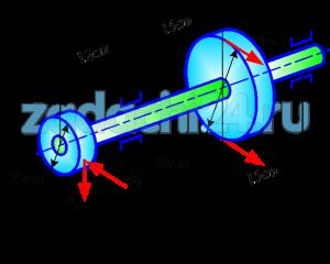 Для стального вала постоянного поперечного сечения (рис.7.17), передающего мощность Р (кВт)  при угловой скорости ω (рад/c) (числовые значения этих величин для своего варианта взять из табл.7.4):  а) определить вертикальные и горизонтальные составляющие реакции подшипников;  б) построить эпюру крутящих моментов;  в) построить эпюры изгибающих моментов в вертикальной и горизонтальной плоскостях;  г) определить диаметр вала, приняв [σ]=70 МПа (в задачах 41, 43, 45, 47, 49) или [σ]=60 МПа (в задачах 42, 44, 46, 48, 50). Для усилий, действующих на зубчатое колесо, принять Fr=0,36Ft, для натяжения ремней S1=2S2. В задачах 42, 44, 46, 48, 50  расчет производить по гипотезе потенциальной энергии формоизменения, а в задачах 41, 43, 45, 47, 49 по гипотезе наибольших касательных напряжений.