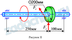 Для стального вала постоянного поперечного сечения с одним зубчатым колесом (рис.37), передающего мощность Р (кВт) при угловой скорости ω1 (рад/c) (числовые значения этих величин для своего варианта взять из табл.22):  а) определить вертикальные и горизонтальные составляющие реакции подшипников;  б) построить эпюру крутящих моментов;  в) построить эпюры изгибающих моментов в вертикальной и горизонтальной плоскостях;  г) определить диаметр вала, приняв [σ]=70 Н/мм² (в задаче 112) и полагая Fr=0,4Ft. В задаче 112 расчет производить по гипотезе потенциальной энергии формоизменения.