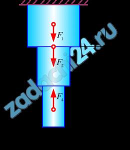 Расчеты на прочность и жесткость при растяжении (сжатии)  Ступенчатый стержень находится под действием продольных сил F, приложенных по концам или в центре соответствующего участка стержня. Материал стержня – сталь с допускаемым напряжением [σ]=200 МПа, модуль продольной упругости Е=2·105 МПа.  Требуется:  1 Построить эпюры: продольных усилий, напряжений,  перемещений;  2 Проверить прочность стержня.