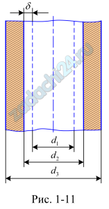 Железобетонная дымовая труба (рис. 1-11) внутренним диаметром d2=800 мм и наружным диаметром d3=1300 мм должна быть футерована внутри огнеупором.  Определить толщину футеровки и температуру наружной поверхности трубы tc3 из условий, чтобы тепловые потери с 1 м трубы не превышали 2000 Вт/м, а температура внутренней поверхности железобетонной стенки tc2 не превышала 200 ºС. Температура внутренней поверхности футеровки tc1=425 ºС; коэффициент теплопроводности футеровки λ1=0,5 Вт/(м·ºС); коэффициент теплопроводности бетона λ2=1,1 Вт/(м·ºС).