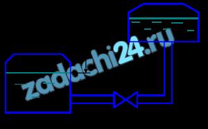 Из нижнего бака с давлением рм жидкость плотностью ρ=860 кг/м³ подается в верхний бак с разрежением рвак. При каком значении коэффициента сопротивления вентиля ξ по трубе длиной l и диаметром d будет подаваться расход Q. Разность уровней жидкости в баках H. Эквивалентная шероховатость трубы Δ=0,1 мм.