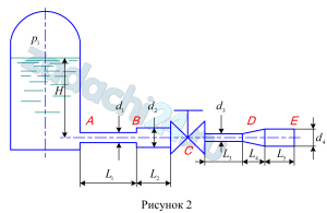 Из резервуара, давление в свободном объеме, которого р1 через водопроводную систему, состоящую из труб разного диаметра и длины, входа в трубопровод А, резкого расширения (или сужения) В, запорного вентиля С, и конфузора (диффузора) D вода выливается в атмосферу.  Определить давление р1, необходимое для обеспечения заданного расхода Q, а также построить графики пьезометрического и скоростного напоров.