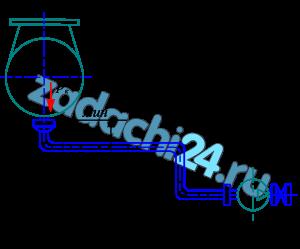 Центробежный насос предназначен для отсасывания из конденсатора паровой турбины конденсата, переохлажденного до Т=323 К.  Данные по установке: Q=5,6 м³/ч; диаметр всасывающей трубы насоса d=151 мм; абсолютное давление в паровом пространстве конденсаторе рк=20,7 кПа; n=1480 об/мин; сопротивление всасывающего трубопровода ∑hвс=0,4 м вод. ст.  Рассчитать на каком наименьшем вертикальном расстоянии от минимального уровня в конденсаторе должна находиться ось насоса для обеспечения его нормальной работы без кавитационных срывов. Обозначения даны на рис. 4.10.