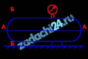 Горизонтальный цилиндрический резервуар, днища которого представляют собой полусферы радиусом R, заполнен водой под давлением. Манометр показывает избыточное давление рм. Вычислить усилия, разрывающие резервуар по сечению А-А, и усилия, отрывающие днища резервуара (сечение Б-Б).