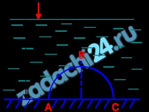 Построить эпюру избыточного давления на поверхность АВС. Определить горизонтальную и вертикальную составляющие силы давления на цилиндрическую поверхность АВС.