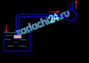Всасывающий трубопровод насоса Н имеет длину l и диаметр d, высота всасывания hвс. Определить давление в конце всасывающего трубопровода (на входе в насос), если расход жидкости Ж - Q (рис. 20).
