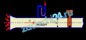 В пневмотранспортной системе регулирование скорости и расхода воздуха осуществляется с помощью задвижки и контролируется по U-образному спиртовому мановакуумметру, установленному на входном участке коллектора. Определить, каким должно быть показание мановакуумметра (hсп) на трубе диаметром d=100 мм при расходе воздуха Q=180 лс. Принять коэффициент сопротивления на входе в коллектор ζвх=0,2; плотность воздуха ρвозд=1,22 кг/м³; плотность спирта ρсп=880 кг/м³ (рис. 6.15).