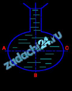 Определить силу гидростатического давления воды на нижнюю часть АВС шаровой колбы, если ее радиус r=0,1 м, диаметр d=0,03 м, а масса налитой в колбу воды m=4,3 кг (рис. 13).