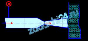 Вода поступает по трубе диаметром d1 с расходом Q в открытый резервуар. Определить показание манометра р∗м, если длина трубы от места установки манометра до начала сужения l, диаметр узкой части d0=0,7d1, высота установки манометра h, а высота уровня воды в резервуаре H. Учесть потери на трение по длине трубы λ=0,03, в сужающейся части трубы ξ1=0,2, в расширяющейся части ξ2=0,3 (ξ1 и ξ2 отнесены к скорости в сечении диаметром d0), а также на выходе из трубы в бак (внезапное расширение). Режим течения считать турбулентным. (Величины Q, H, h, l, d1 и d2 взять из таблицы 2).