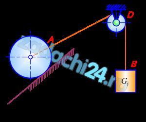 Определить реакции связей, удерживающих узел С (шарнир С) или абсолютно твердое тело (однородный диск) в состоянии равновесия. Сила тяжести диска или подвешенного груза, или приложенные силы приведены в таблице исходных данных. Груз G или G1 подвешен на канате, перекинутом через блок D.