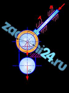 Задание С.5. Определение реакций опор твердого тела  Определить минимальное (в вариантах 1-20, 25, 26, 29, 30) или максимальное (в вариантах 21-24, 27, 28) значение силы Р и реакции опор системы, находящейся в покое. Схемы вариантов представлены на рис. 32-34. а необходимые для расчета данные – в табл. 10.  В вариантах 1-20 сцепление (трение покоя) учесть только между колодкой и барабаном. В вариантах 21-30 учесть сцепление в двух опорных точках тела весом G.