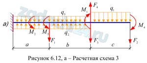 Расчеты на прочность при прямом изгибе Задача №1 Для консольной балки, изготовленной из чугуна и изображенной на рис. 6.12,а, из условия прочности по допускаемым напряжениям подобрать следующие поперечные сечения: круг, прямоугольник (отношение высоты h к ширине b равно двум). Принять величину нормативного коэффициента запаса прочности [n]=2,5. Проверить прочность балки по максимальным касательным напряжениям. Сравнить расход материала балки для рассчитанных поперечных сечений.
