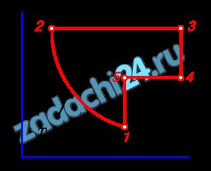 ИССЕЛДОВАНИЕ ТЕРМОДИНАМИЧЕСКИХ ПРОЦЕССОВ ИДЕАЛЬНОГО ГАЗА  ЗАДАНИЕ  Выполнить расчет газового цикла, рабочим телом которого является 1 кг идеального газа.  Вычислить параметры в характерных точках цикла. Для каждого из процессов определить изменение внутренней энергии; изменение энтальпии; изменение энтропии; теплоту, подведенную (отведенную)  в процессах; и работу, совершенную газом (средой над газом).  По данным расчета построить цикл в диаграммах рυ и Ts.  Рис. 2.5 – Процессы: 1-2 – изотермический; 2-3 – изобарный; 3-4 – изохорный; 4-5 – изобарный; 5-1 – изохорный.
