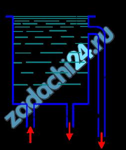 Вода по трубе 1 подается в открытый бак и вытекает по трубе 2. Во избежание переливания воды через край бака устроена вертикальная сливная труба 3 диаметром d=50 мм. Определить необходимую длину L трубы 3 из условия, чтобы при Q1=10 л/c и перекрытой трубе 2 (Q2=0) вода не переливалась через край бака. Режим течения считать турбулентным. Принять следующие значение коэффициентов сопротивления: на входе в трубу ζ1=0,5; в колене ζ2=0,5; на трение по длине трубы λт=0,03; а=0.