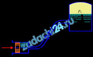 Определить силу Р, которую нужно приложить к поршню насоса диаметром D=65 мм, чтобы подавать в напорный бак постоянный расход жидкости Q=2,5 л/c. Высота подъема жидкости в установке Н0=10 м, избыточное давление в напорном баке р0=0,15 МПа. Размеры трубопровода l=60 м, d=30 мм; его шероховатость Δ=0,03 мм. Коэффициент сопротивления вентиля на трубопроводе ζ=5,5. Потери напора на плавных поворотах трубопровода не учитывать. Задачу решить для случаев подачи в баке бензина (ρ=765 кг/м³, ν=0,4 сСт) и машинного масла (ρ=930 кг/м³, ν=20 сСт). Трением поршня в цилиндре пренебречь.