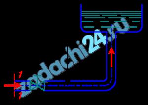 Определить расход в трубе для подачи воды (вязкость ν=0,01 Ст) на высоту Н=16,5 м, если диаметр трубы d=10 мм; ее длина l=20 м; располагаемый напор в сечении трубы перед краном Нрасп=20 м; коэффициент сопротивления крана ζ1=4, колена ζ2=1. Трубу считать гидравлически гладкой. Указание. Задачу решить методом последовательных приближения, задавшись коэффициентом Дарси λт, а затем уточняя его.