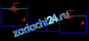 Из большого резервуара А, в котором поддерживается постоянный уровень жидкости, по трубопроводу, состоящему из трех труб, длина которых l1 и l2, диаметры d1 и d2, а эквивалентная шероховатость Δэ, жидкость Ж при температуре 20 ºС течет в открытый резервуар Б. Разность уровней жидкости в резервуарах равна Н. Определить расход Q жидкости, протекающей в резервуар Б. В расчетах принять, что местные потери напора составляют 20% от потери по длине.