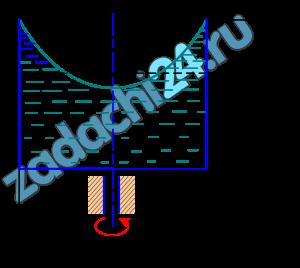 В сосуд высотой Н=0,3 м залита жидкость до уровня h=0,2 м. Определить, до какой угловой скорости можно раскрутить сосуд, с тем чтобы жидкость не выплеснулась из него, если его диаметр D=100 мм.