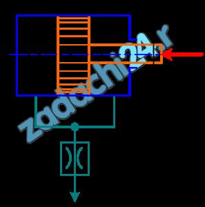 Считая жидкость несжимаемой, определить скорость движения поршня под действием силы F=10 кН на штоке, диаметр поршня D=80 мм, диаметр штока d=30 мм, проходное сечение дросселя Sдр=2 мм², его коэффициент расхода μ=0,75, избыточное давление слива рс=0, плотность рабочей жидкости ρ=900 кг/м³.