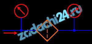 Для определения потерь давления на фильтре установлены манометры, как показано на рисунке. При пропускании через фильтр жидкости, расход которой Q=1 л/c; давления: р1=0,1 МПа, р2=0,12 МПа. Определить, чему равна потеря давления в фильтре, если известно: d1=10 мм, d2=20 мм, ρж=900 кг/м³. Указание. Потерей давления на участках от мест установки манометров до фильтра пренебречь. Принять α1=α2=1.