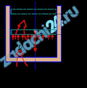 аданный газ в заданном количестве G содержится в цилиндре под поршнем (см. рис.). Площадь поршня, F, задана.. Поршень давит на газ с постоянной заданной силой P. Вследствие нагревания газа поршень выдвигается из цилиндра и высота газового объема под поршнем становится равной y2. Определить:  L - работу газа, l - удельную работу газа, Дж/кг, р - давление газа, Па, V1, V2 - начальный и конечный объемы газа, м³; υ1, υ2 - начальный и конечный удельные объемы газа, м³/кг; ρ1, ρ2 - начальную и конечную плотности газа, кг/м³; Т1, Т2 - начальную и конечную температуры газа, К; Q, q - теплоприток и удельный теплоприток к газу, Дж, Дж/кг;   ΔU, Δu - прирост удельной внутренней энергии газа и его удельной внутренней энергии, Дж; Дж/кг; ΔН, Δh - приросты энтальпии и удельной энтальпии газа, Дж; Дж/кг.  Условно изобразить процесс расширения газа в диаграммах pυ и Ts, показать, как на диаграммах выражаются работа и теплоприток.