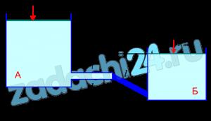 Из открытого резервуара А, в котором поддерживается постоянный уровень жидкости, по трубопроводу, состоящему из двух последовательно соединенных труб, жидкость плотностью ρж течет в резервуара Б. Разность уровней жидкости в резервуарах равна Н.  Длина труб l1 и l2, а их диаметры d1 и d2. Определить расход Q жидкости, протекающей по трубопроводу. В расчетах принять, что потери напора на местных сопротивлениях составляют 15% от потерь напора по длине. Коэффициент гидравлического трения обеих труб принять λ=0,03.