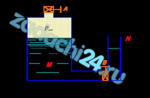 В сосуд М, соединенный с сосудом N (рис. 11), при закрытом кране В наливается ртуть при атмосферном давлении до высоты h. Затем кран A закрывается, кран B открывается. Ртуть из сосуда M начинает выливаться в открытый сосуд N, сообщающийся с атмосферой. Определить: на какую высоту h1 опустится уровень в сосуде M при установлении равновесия, если площадь поперечного сечения левого сосуда S1, а правого S2? Высота сосуда H. На какую высоту h2 поднимается ртуть в правом сосуде? Чему будет равно абсолютное давление в сосуде? Принять, что процесс изотермический.