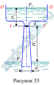 Вода перетекает из верхнего резервуара в нижний по расширяющейся трубе - диффузору, имеющему малый угол конусности и плавно закругленный вход (рис.35). Пренебрегая потерей на входе в диффузор, определить при каком уровне воды Н1 в верхнем резервуаре абсолютное давление в узком сечении 1-1 диффузора сделается равным нулю. Коэффициент сопротивления диффузора ζдиф=0,2. Размеры: d1, d2, уровень H2. Учесть потерю на внезапное расширение при выходе из диффузора. Атмосферное давление 750 мм рт.ст. Указание: Учесть потерю кинетической энергии на выходе из диффузора по формуле Борда.