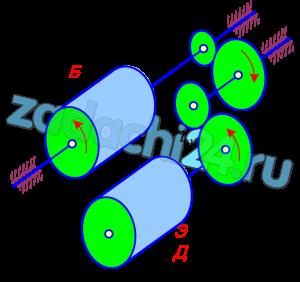 Барабан Б центрифуги приводится во вращение электродвигателем ЭД через двухступенчатый редуктор. Заданы момент инерции J0 электродвигателя, момент инерции J2 барабана, момент инерции J1 промежуточного вала редуктора, передаточные числа i01 и i12 ступеней редуктора. К ротору электродвигателя приложены вращающий момент M0 и момент сопротивления M′0, к валу редуктора и к барабану – моменты сил сопротивления M′1 и M′2, соответственно. Составить дифференциальное уравнение вращения барабана центрифуги.