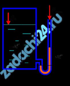 В закрытом резервуаре на поверхность жидкости действует абсолютное давление р0=135 кПа (рис. 2.12). Определить показание ртутного пьезометра, присоединенного к резервуару, если глубина воды в резервуаре h2=0,75 м, относительная плотность ртути δ=13,6.