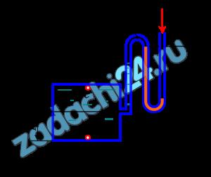 Определить показания ртутного вакуумметра h2 (рис. 2.19), если избыточное давление в точке c, расположенной на внутренней поверхности верхней крышки резервуара, который заполнен водой, ри=8 кПа, Н=0,2 м, h1=2,1 м.