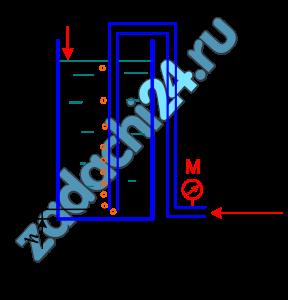 При измерении уровня нефти (ρн=900 кг/м³) в резервуаре используют барботажный метод. По трубке продувают воздух при избыточном давлении ри=0,9·105 Па. Определить уровень нефти Н, если h=0,2 м (рис. 2.20).
