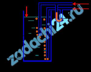 При барботажном методе определения плотности нефти по двум трубкам продувают воздух. Определить плотность нефти, если Н1=1 м, Н2=2 м, а показание ртутного дифференциального манометра h=66 мм (рис. 2.21).