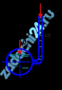К резервуару присоединен пьезометр (рис. 2.26). В резервуаре и трубке пьезометра находится минеральное масло, относительная плотность которого δ=0,85. Определить высоту h масла в трубке пьезометра, если абсолютное давление на поверхности жидкости в резервуаре р0=128 кПа.