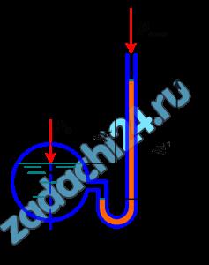 Определить абсолютное давление р0 на поверхности воды в трубке (рис. 2.27), если высота подъема ртути в трубке h2=0,28 м (ρрт=13600 кг/м³), высота h1=0,15 м.