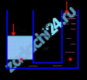 В сообщающиеся сосуды налиты жидкости, имеющие относительные плотности соответственно в левом δ=1,23, в правом δ=0,75 (рис. 2.29). Определить разность уровней h2, если высота жидкости в левом сосуде h1=0,45 м.
