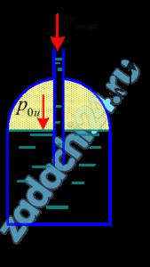 На какую высоту h поднимется бензин в трубке (рис. 2.31), опущенной в бак, если избыточное давление на поверхности бензина в баке р0и=0,01 МПа. Плотность бензина равна ρб=720 кг/м³.