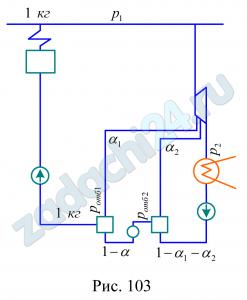 Из паровой турбины мощностью N=190 МВт, работающей при р1=110 бар, t1=420 ºС, р2=0,03 бар производится два отбора: один при ротб1=10 бар, и другой при ротб2=1,2 бар (рис. 103).  Определить термический к.п.д. установки, улучшение термического к.п.д. по сравнению с циклом Ренкина и часовой расход пара через каждый отбор.