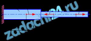 Построение эпюр при растяжении (сжатии)  Стальной двухступенчатый брус, длины ступеней которого указаны на рисунке 1, нагружен силами F1, F2, F3 (положение точек приложения сил задано размерами). Построить эпюры продольных сил и нормальных напряжений по длине бруса, а также эпюру перемещений поперечных сечений бруса. Определить перемещение Δl свободного конца бруса, приняв Е=2·105 МПа. Числовые значения сил F1, F2, F3, а также площади поперечных сечений ступеней A1 и A2 для своего варианта взять из таблицы 1.