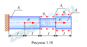 Растяжение-сжатие прямого бруса  Дан брус, нагруженный, как показано на рисунке 1. Цифровые данные – в таблице 2.  Требуется:  1. Определить реакцию в заделке (если требуется).  2. Составить выражения для продольных сил на каждом участке бруса.  3. Определить значений продольных сил на границе каждого участка.  4. Рассчитать нормальные напряжения на границе каждого участка.  5. Вычислить абсолютную деформацию каждого участка, а также перемещения всех граничных сечений. При необходимости определить экстремальные значения перемещений.  6. Построить эпюры  - продольных сил;  - нормальных напряжений;  - перемещений.