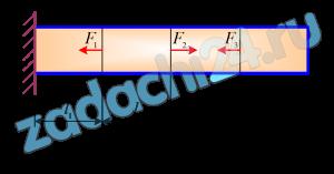 Тема «Растяжение – сжатие» Произвести расчет стержня постоянного сечения (рис. 1) на прочность и жесткость. Материал стержня – сталь с допускаемым напряжением [σ]=210 МПа и модулем Юнга Е=2,1·105 МПа. Требуется: 1) вычислить продольные силы на участках стержня и построить эпюру продольных сил N по его длине; 2) определить размеры поперечного сечения (сторону квадрата или диаметр); 3) вычислить нормальные напряжения на участках стержня и построить эпюру нормальных напряжений σ по его длине; 4) вычислить деформации участков стержня и построить эпюру перемещений δ. Исходные цифровые данные приведены в табл. 1.