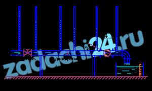 Для установки, описанной в задаче 4.13 и представленной на рис. 4.10, определить потери напора: для вентиля (hв) при ζвент=8,0; диафрагмы (hд) при ζдиаф=4,4; пробкового крана (hкр) при угле закрытия крана α=30º (ζкр=5,47).  Диаметр трубопровода d=50 мм. За время t=18 c в мерной емкости наполняется объем W=20 л.  Построить линию распределения пьезометрических напоров, потери напора по длине и взаимное влияние местных сопротивлений не учитывать.